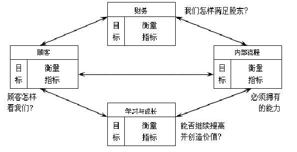 电路 电路图 电子 设计 素材 原理图 595_305